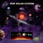 SPC0010_Our_Solar_System