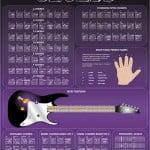 SPC074_Guitar_Chords_Purple