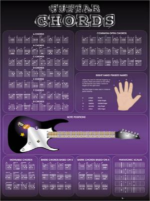 SPC074_Guitar_Chords_Purple